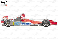 Toyota TF106 side view - spacer between engine & gearbox to retain wheelbase but compensate for shorter V8 block