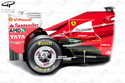 Ferrari F2012 exhausts design, captioned