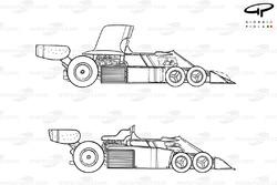 Варианты Tyrrell P34 1976 года с шестью колесами