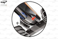 Force India VJM08 nose cone design