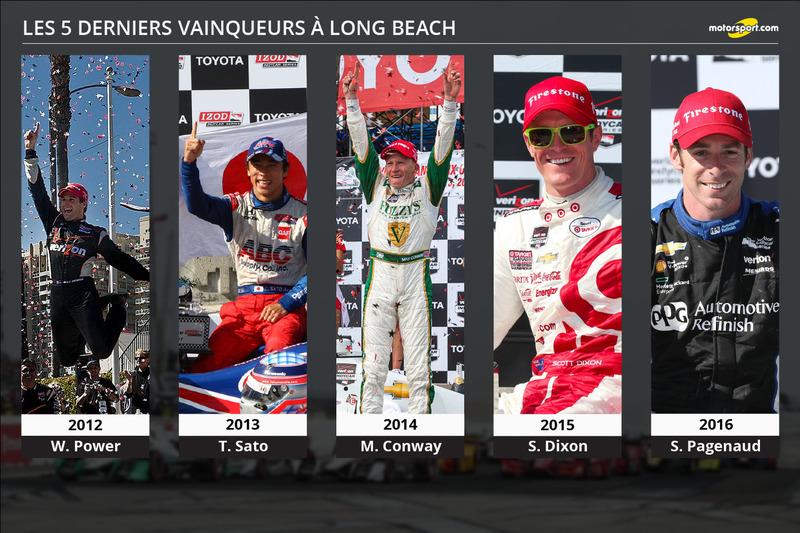indycar-infographies-de-la-saison-2017-2017-les-derniers-vainqueurs-du-gp-de-long-beach.jpg