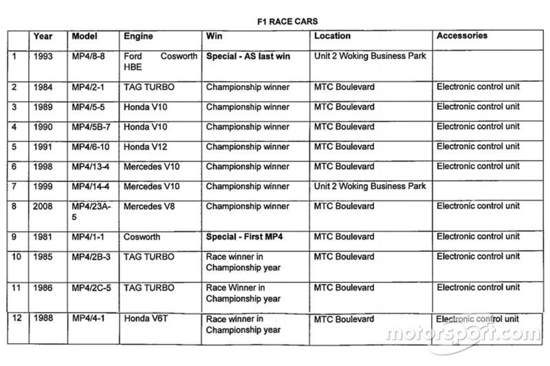 Ron Dennis McLaren F1 acuerdo de coches