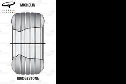 Michelin and Bridgestone tyre comparison