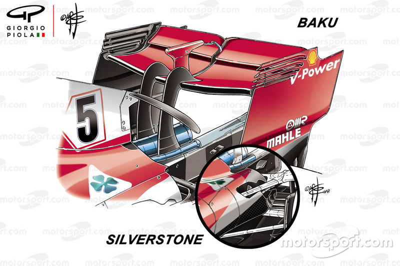 Ferrari SF71H rear wing comparsion