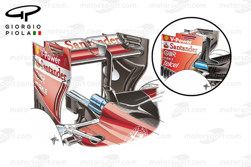 Ferrari SF16H Baku and Ferrari SF15T Monza rear wings comparison