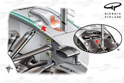 نظام التعليق الأمامي لسيارة مرسيدس دبليو06