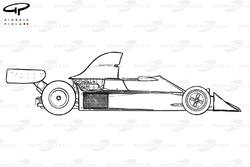 Tyrrell 007 1975 года: вид сбоку
