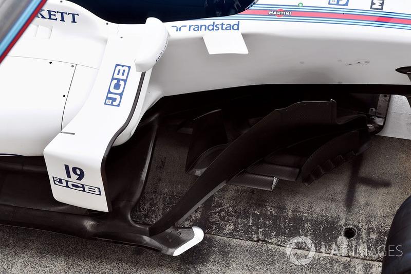 Aero detail of the Williams FW40