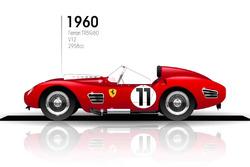 1960 Ferrari TR59/60
