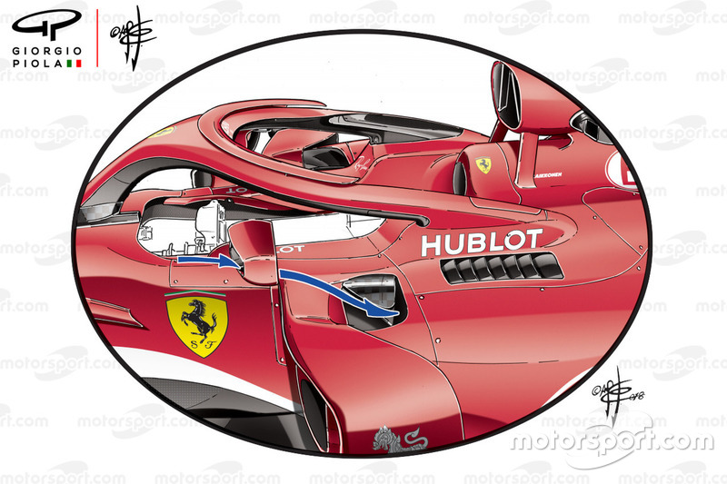Ferrari SF71H side pods, captioned, Australian GP