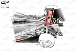 McLaren MP4-27 'Semi-Coanda' exhaust solution