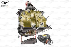 Ferrari F60 battery location