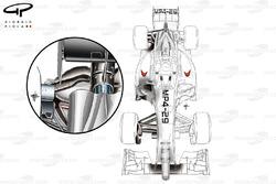 McLaren MP4/29 top view and rear suspension design