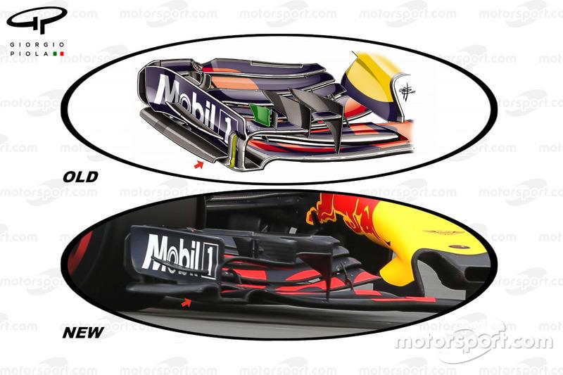 Порівняння нового та старого переднього антикрила Red Bull RB13, Гран Прі Великої Британії