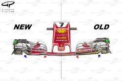 Ferrari SF70H: Frontflügel, Vergleich