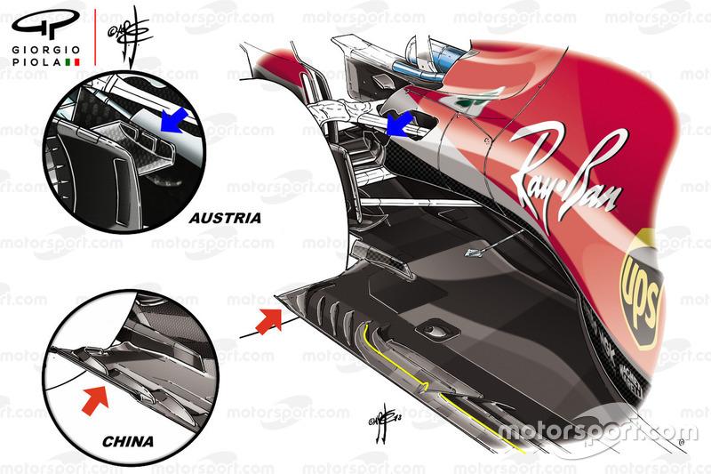 Ferrari SF71H floor and brake duct comparsion