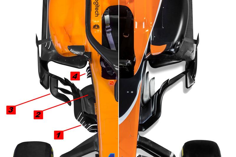 Pontons et déflecteurs de la McLaren MCL33 comparés à ceux de la MCL32