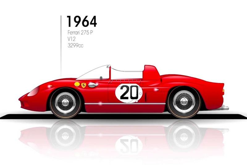 1964: Ferrari 275 P
