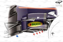 Dérives latérales de la Red Bull Racing RB13
