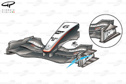 McLaren MP4-19 front wing endplate revision (old specification inset for comparison)