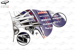 Red Bulll RB10 turning vanes amended (see lower inset) camera position also changed, now on stalks rather than built into the nose