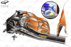 McLaren MCL32 vs. Toro Rosso STR12: Frontflügel, Vergleich