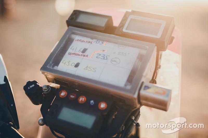 Roadbook KTM 450 Rally, Himoinsa Racing Team
