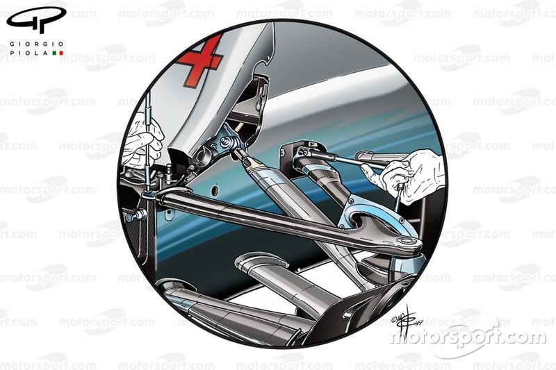 Mercedes W08 suspensión delantera