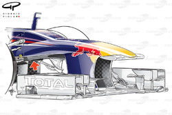 Red Bull RB9 nose duct