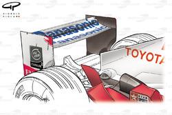 Toyota TF104 rear wing