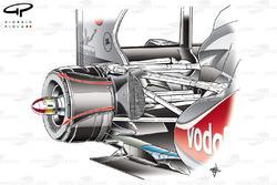 McLaren MP4/26 rear brake duct, Hungarian GP