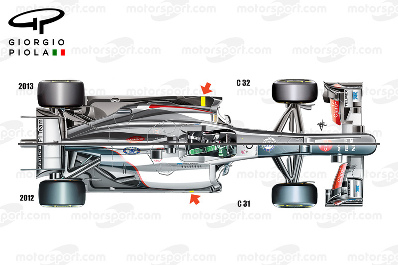 Sauber C31-C32 top view comparison