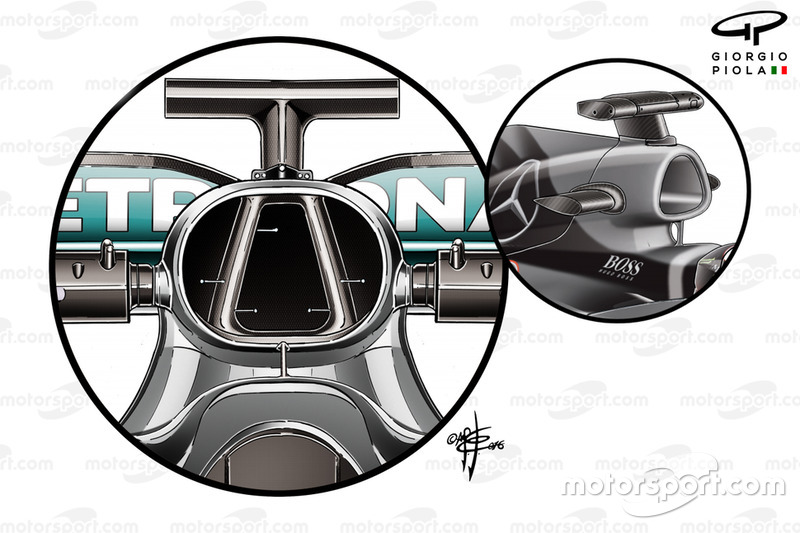 Mercedes AMG F1 W07 airbox comparison with W06