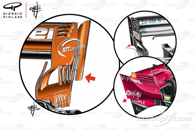 Comparación del ala trasera de McLaren, Ferrari y Mercedes