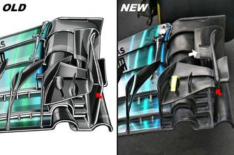 Comparaison des ailerons avant de la Mercedes AMG F1 W09