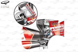 Ferrari F14 T new rear wing with single centre mount wing pillar (rather the two), change in flap and louvre interaction too (old rear wing inset for comparison