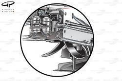 Sauber C29 under chassis turning vanes