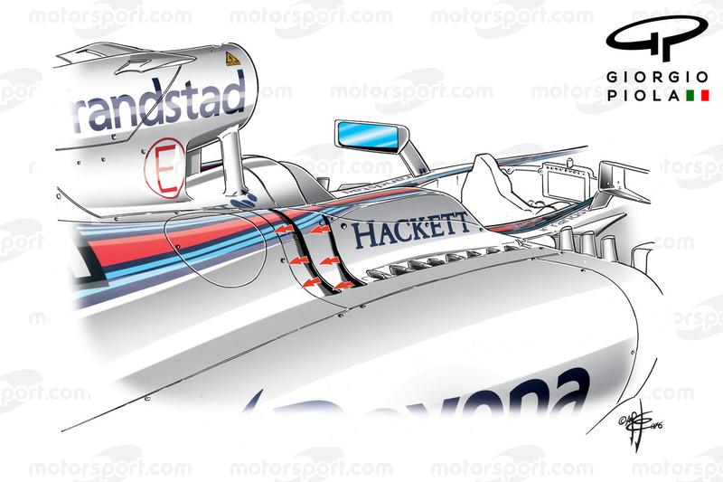 Отверстия для вентиляции Williams FW38, ГП Монако