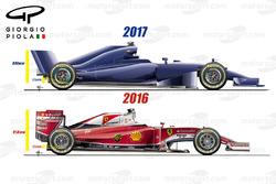 2017 regulaciones aerodinámicas, vista lateral