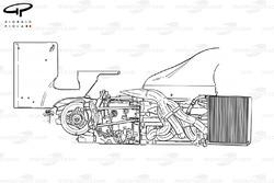 Benetton B201 2001 engine/gearbox packaging