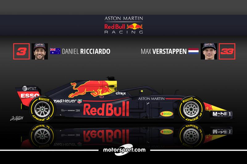 Daniel Ricciardo 6 Max Verstappen 15