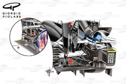 Comraison des diffuseurs de la McLaren MP4/31 et de la Red Bull RB8, GP des États-Unis