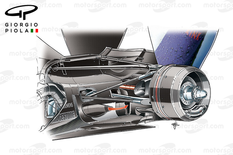 Red Bull RB6 exhausts design