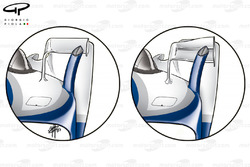 Williams FW25 sidepod flick-up, less complex one (left) for drag reduction