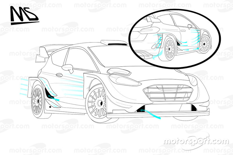 Ford Fiesta WRC 2017 streamlines detail