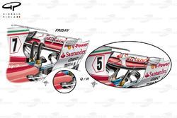 Ferrari SF70H  mini flap, Friday vs race comparison, Azerbaijan GP