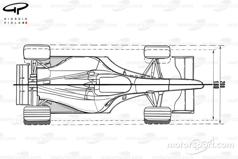 Verandering breedte chassis voor 1998