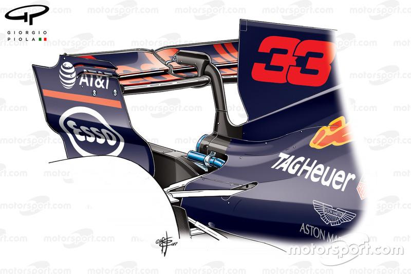 Aileron arrière de la Red Bull RB13 de Max Verstappen, GP de Belgique