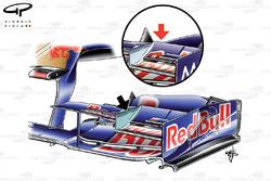 STR4 (Red Bull RB5) 2009 Suzuka front wing