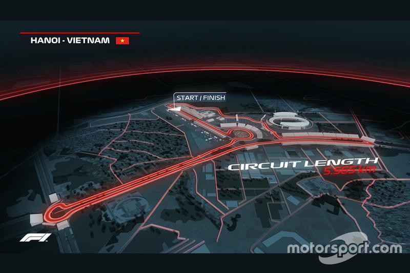 Render sirkuit GP Vietnam 2020: Detail trek